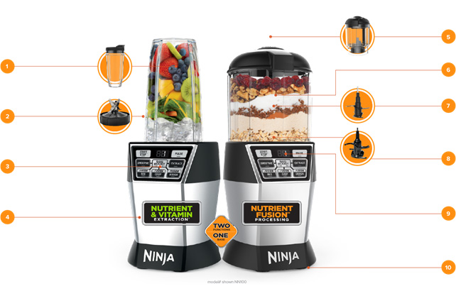 Ninja Nutri Bowl DUO with blades and canisters